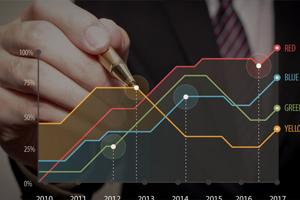 超过5%举牌线!成都银行获成都工投资产继续增持股份